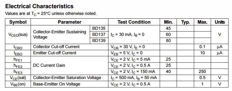 Características eléctricas BD135 - Fuente: Fairchild