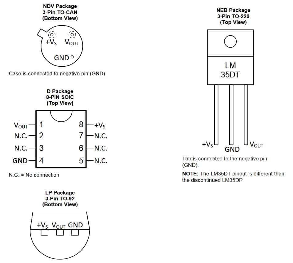 PinOut sensor temperatura Fuente: Datasheet Texas Instruments